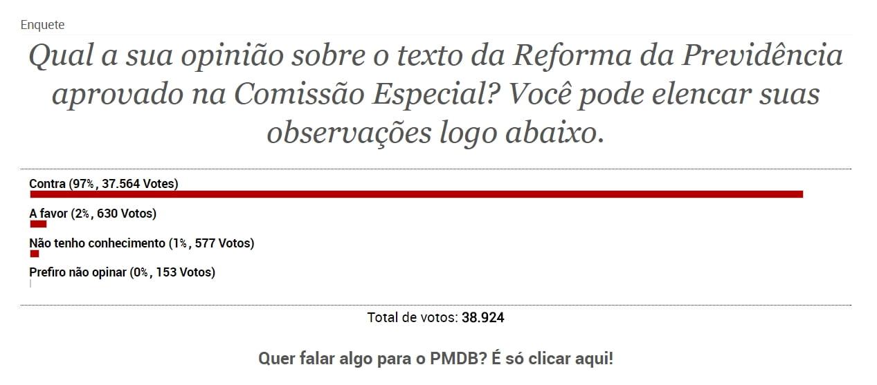 Enquete Reforma da Previdência PMDB 2