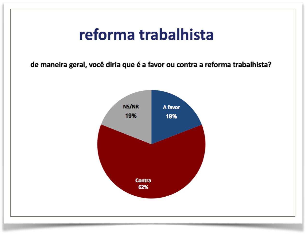 Reforma da Previdência 000021