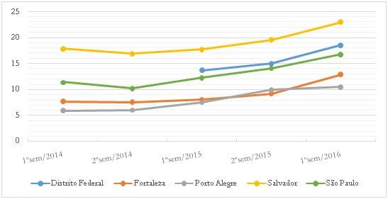 Crise econômica e mercado de trabalho no Brasil 3