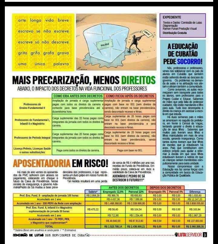 Professores Cubatão 3