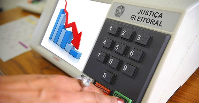 Vote (e lute) CONTRA OS JUROS ALTOS E A EXTORSÃO DOS BANCOS!